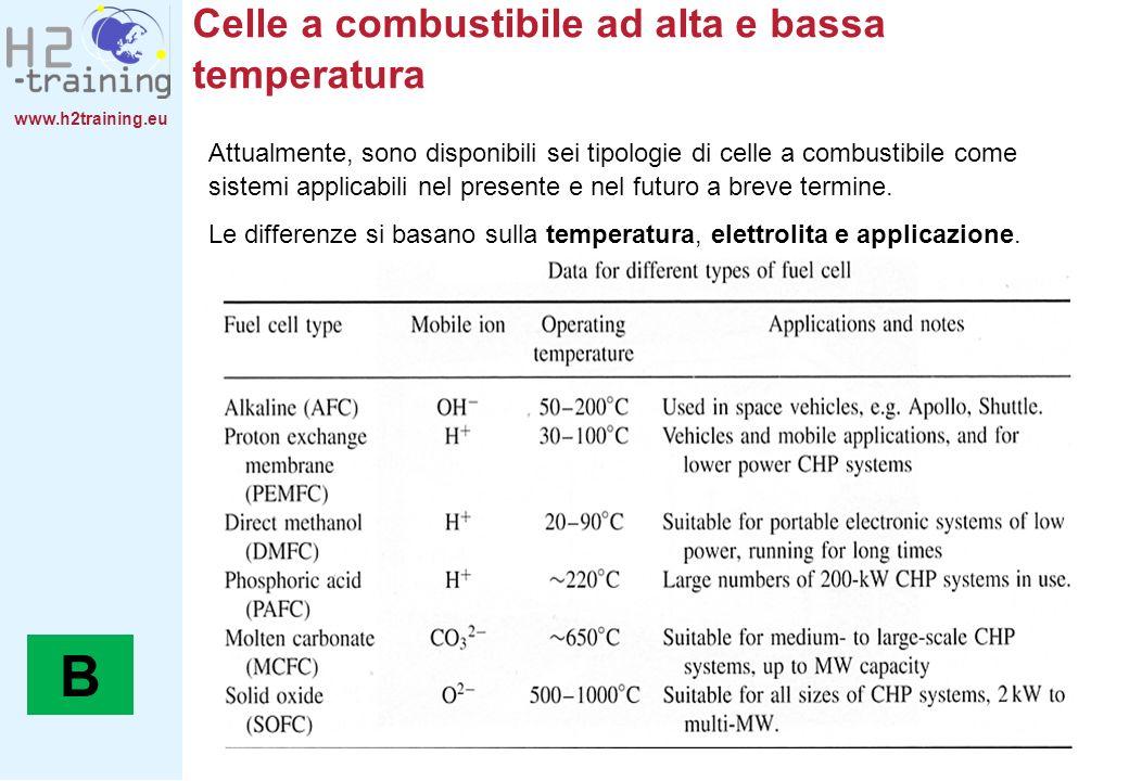 www.h2training.eu Celle a combustibile ad alta e bassa temperatura Attualmente, sono disponibili sei tipologie di celle a combustibile come sistemi ap