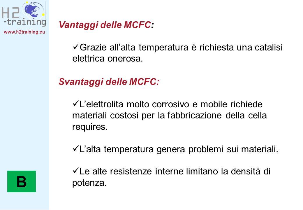 www.h2training.eu Vantaggi delle MCFC: Grazie allalta temperatura è richiesta una catalisi elettrica onerosa. Svantaggi delle MCFC: Lelettrolita molto