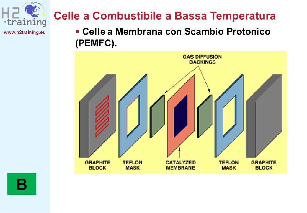 www.h2training.eu Celle a Combustibile a Bassa Temperatura Celle a Membrana con Scambio Protonico (PEMFC). B