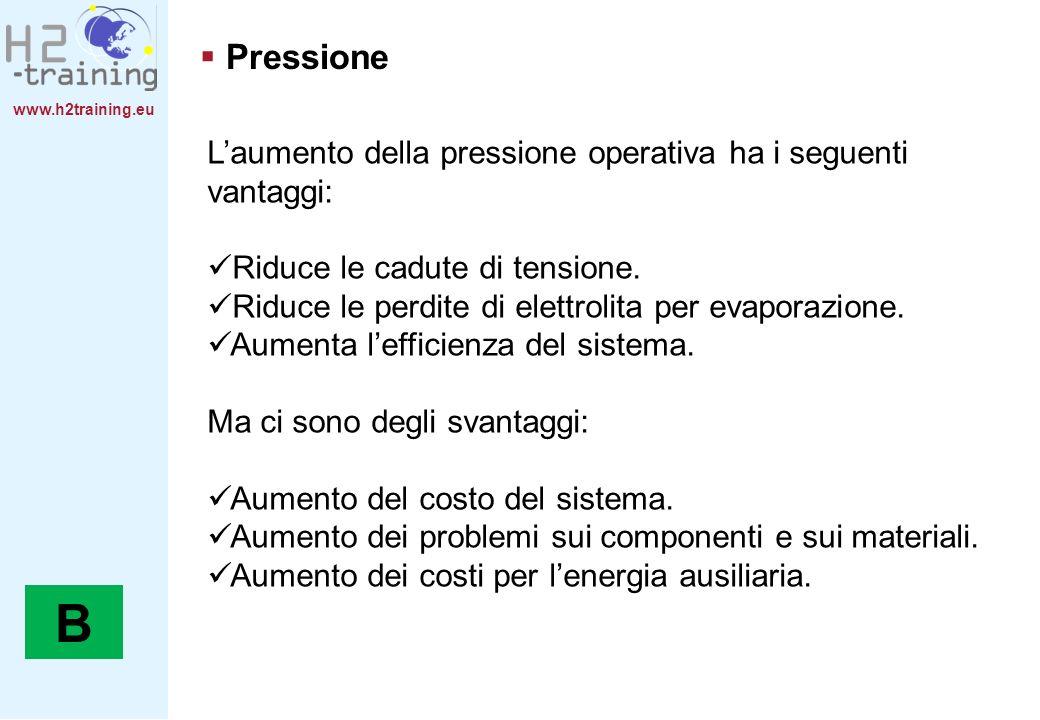 www.h2training.eu Laumento della pressione operativa ha i seguenti vantaggi: Riduce le cadute di tensione. Riduce le perdite di elettrolita per evapor