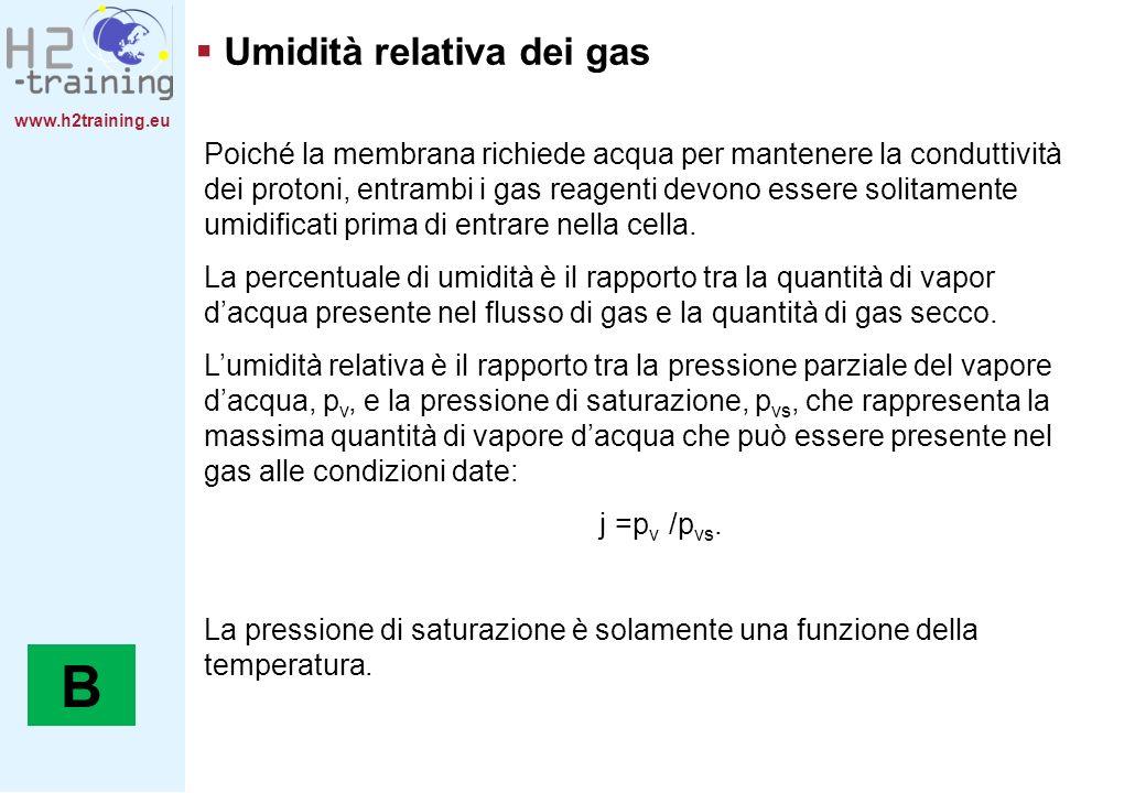www.h2training.eu Umidità relativa dei gas Poiché la membrana richiede acqua per mantenere la conduttività dei protoni, entrambi i gas reagenti devono