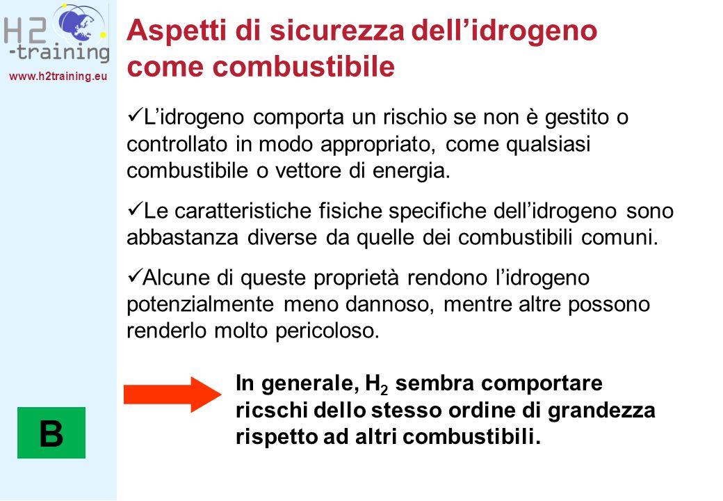 www.h2training.eu Aspetti di sicurezza dellidrogeno come combustibile Lidrogeno comporta un rischio se non è gestito o controllato in modo appropriato
