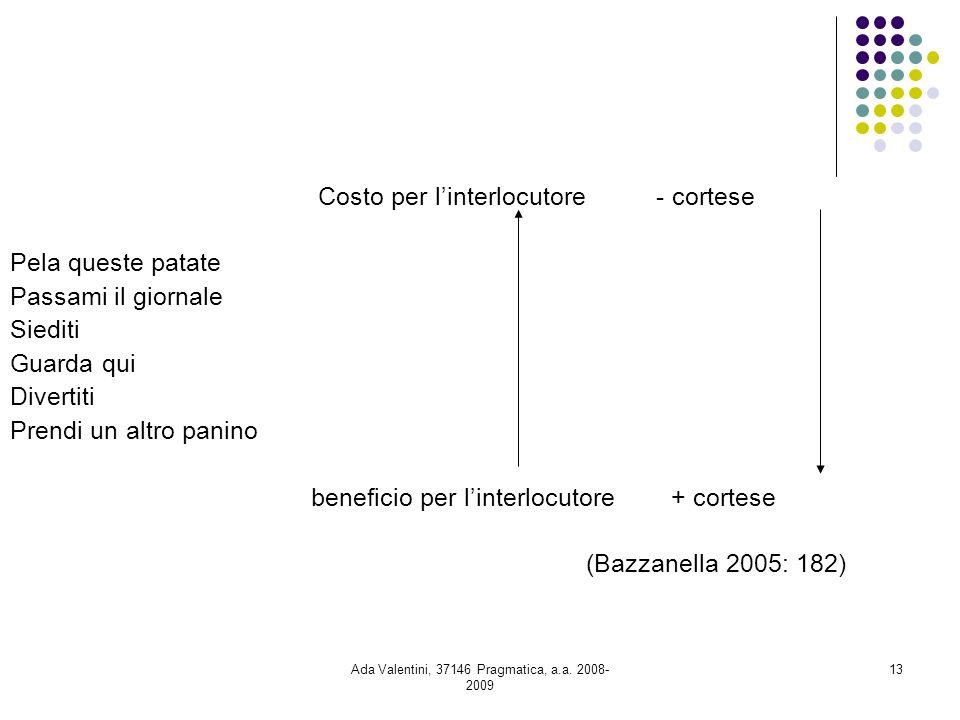 Ada Valentini, 37146 Pragmatica, a.a. 2008- 2009 13 Costo per linterlocutore - cortese Pela queste patate Passami il giornale Siediti Guarda qui Diver