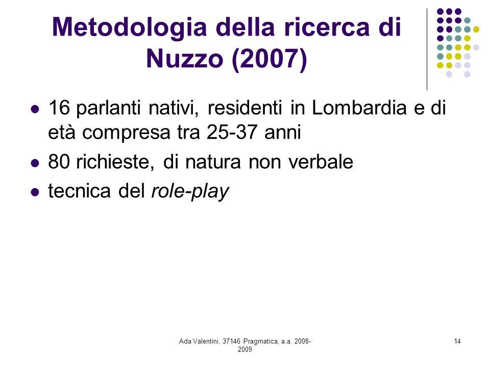 Ada Valentini, 37146 Pragmatica, a.a. 2008- 2009 14 Metodologia della ricerca di Nuzzo (2007) 16 parlanti nativi, residenti in Lombardia e di età comp