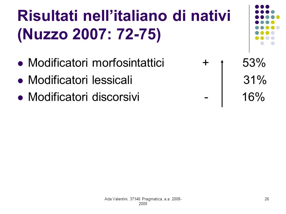 Ada Valentini, 37146 Pragmatica, a.a. 2008- 2009 26 Risultati nellitaliano di nativi (Nuzzo 2007: 72-75) Modificatori morfosintattici + 53% Modificato