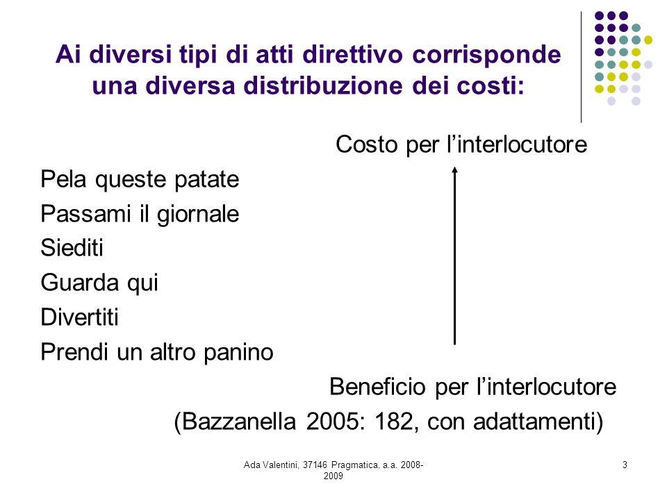 Ada Valentini, 37146 Pragmatica, a.a. 2008- 2009 3 Ai diversi tipi di atti direttivo corrisponde una diversa distribuzione dei costi: Costo per linter