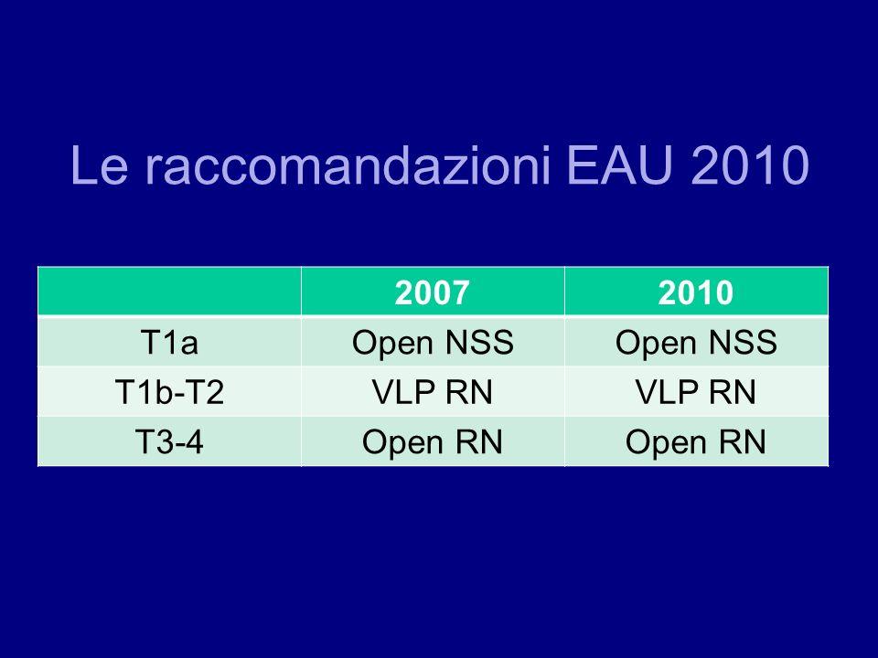 Le raccomandazioni EAU 2010 20072010 T1aOpen NSS T1b-T2VLP RN T3-4Open RN