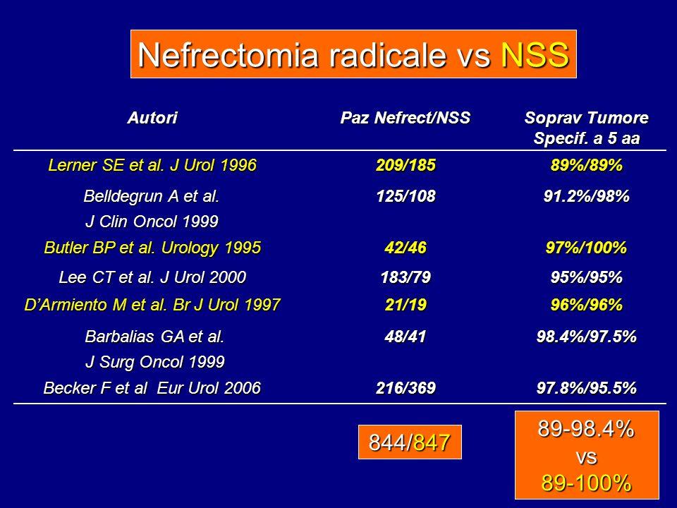 98.4%/97.5%48/41 Barbalias GA et al. J Surg Oncol 1999 96%/96%21/19 DArmiento M et al. Br J Urol 1997 91.2%/98%125/108 Belldegrun A et al. J Clin Onco