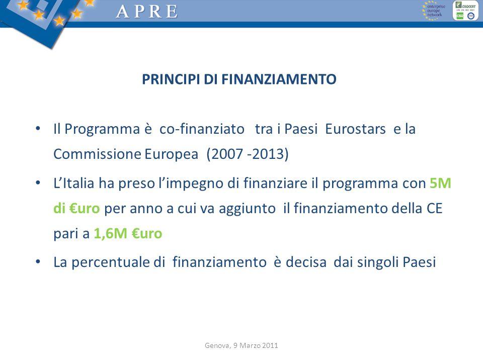 PRINCIPI DI FINANZIAMENTO Il Programma è co-finanziato tra i Paesi Eurostars e la Commissione Europea (2007 -2013) LItalia ha preso limpegno di finanz