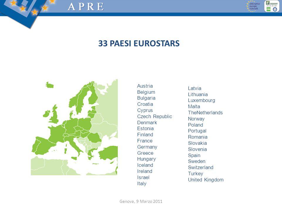 33 PAESI EUROSTARS Austria Belgium Bulgaria Croatia Cyprus Czech Republic Denmark Estonia Finland France Germany Greece Hungary Iceland Ireland Israel