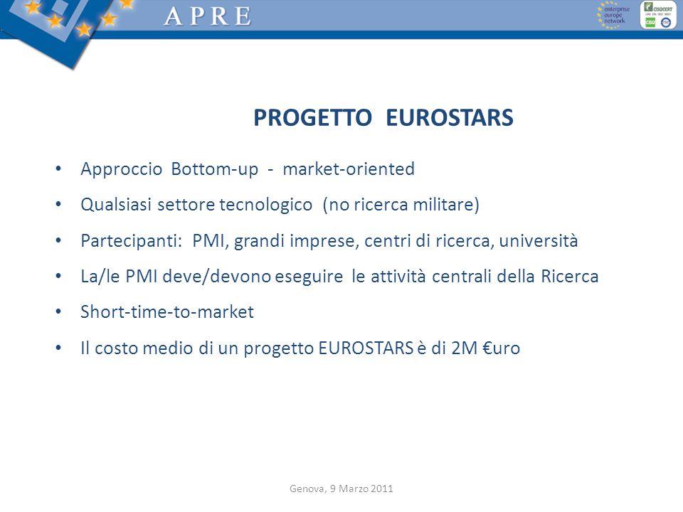 PROGETTO EUROSTARS Approccio Bottom-up - market-oriented Qualsiasi settore tecnologico (no ricerca militare) Partecipanti: PMI, grandi imprese, centri