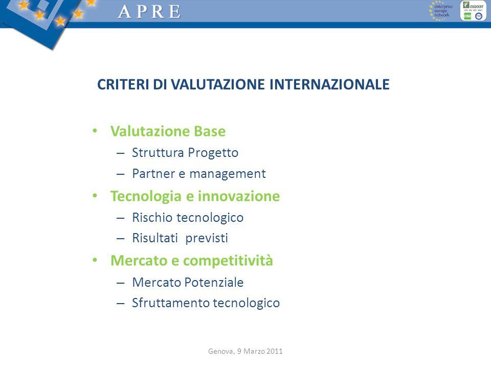 CRITERI DI VALUTAZIONE INTERNAZIONALE Valutazione Base – Struttura Progetto – Partner e management Tecnologia e innovazione – Rischio tecnologico – Ri