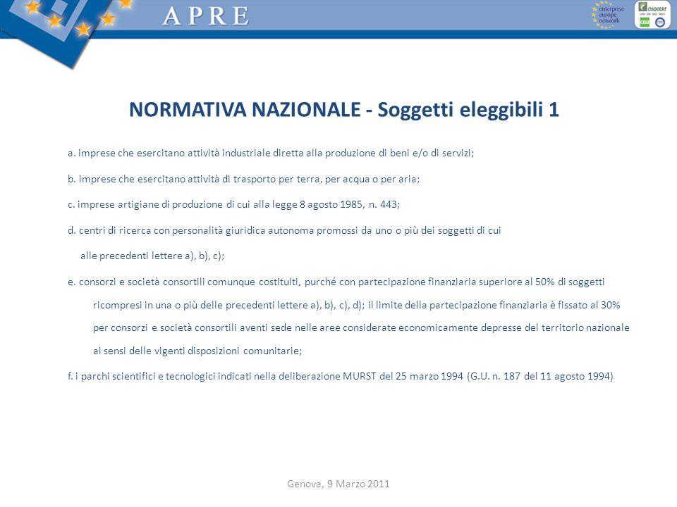 NORMATIVA NAZIONALE - Soggetti eleggibili 1 a. imprese che esercitano attività industriale diretta alla produzione di beni e/o di servizi; b. imprese