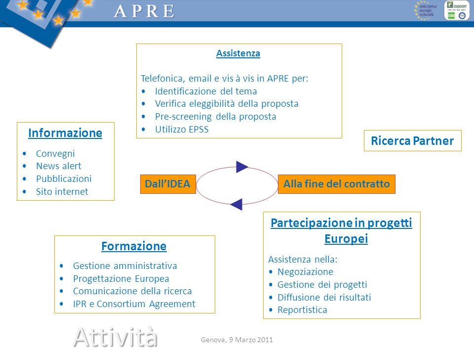 Assistenza Telefonica, email e vis à vis in APRE per: Identificazione del tema Verifica eleggibilità della proposta Pre-screening della proposta Utili