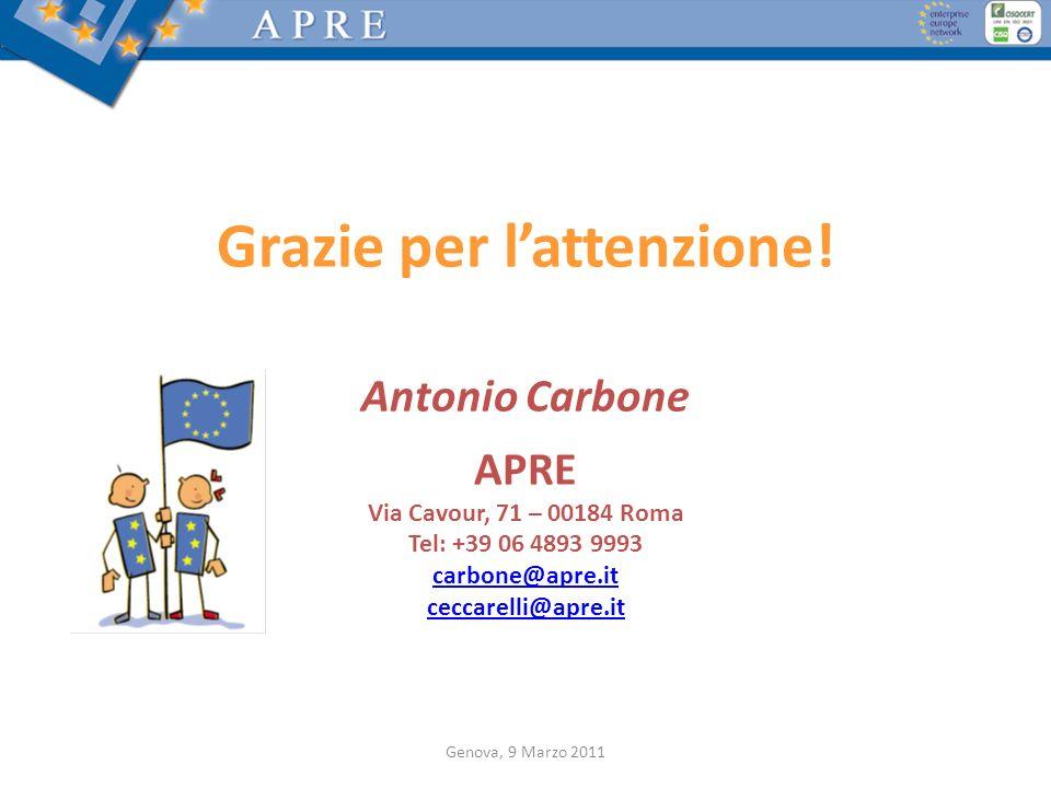 Grazie per lattenzione! Antonio Carbone APRE Via Cavour, 71 – 00184 Roma Tel: +39 06 4893 9993 carbone@apre.it ceccarelli@apre.it carbone@apre.it cecc