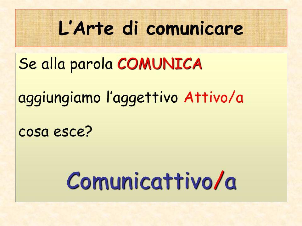 LArte di comunicare COMUNICA Se alla parola COMUNICA aggiungiamo laggettivo Attivo/a cosa esce? Comunicattivo/a