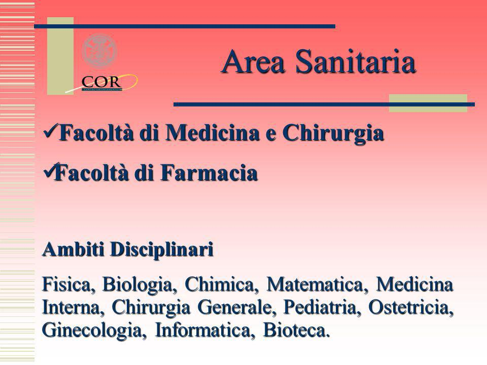 Facoltà di Medicina e Chirurgia Facoltà di Medicina e Chirurgia Facoltà di Farmacia Facoltà di Farmacia Ambiti Disciplinari Fisica, Biologia, Chimica,