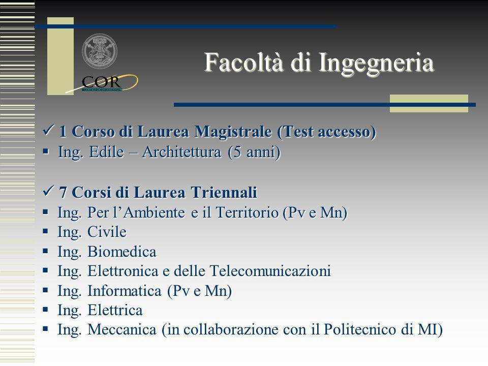 1 Corso di Laurea Magistrale (Test accesso) 1 Corso di Laurea Magistrale (Test accesso) Ing. Edile – Architettura (5 anni) Ing. Edile – Architettura (