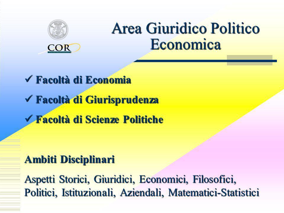 Facoltà di Economia Facoltà di Economia Facoltà di Giurisprudenza Facoltà di Giurisprudenza Facoltà di Scienze Politiche Facoltà di Scienze Politiche
