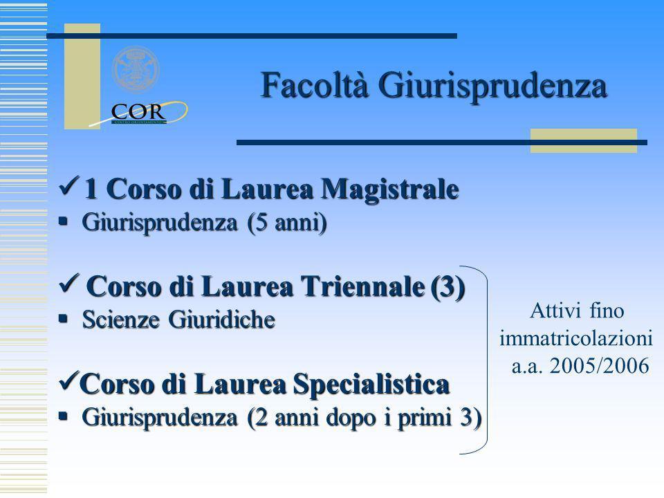1 Corso di Laurea Magistrale 1 Corso di Laurea Magistrale Giurisprudenza (5 anni) Giurisprudenza (5 anni) Corso di Laurea Triennale (3) Corso di Laure