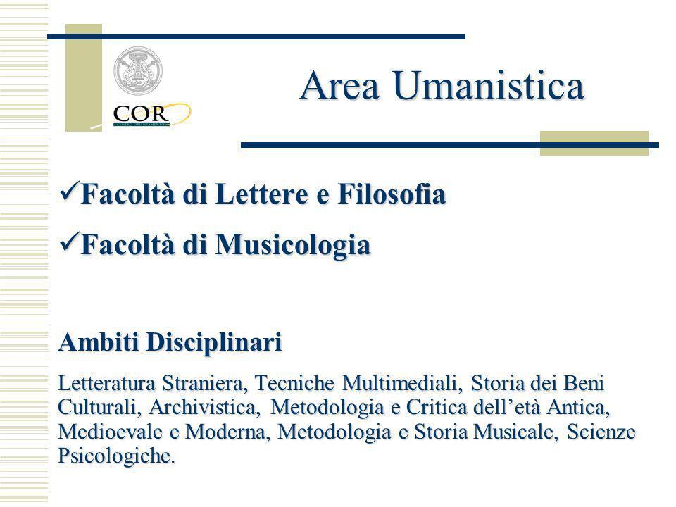 Facoltà di Lettere e Filosofia Facoltà di Lettere e Filosofia Facoltà di Musicologia Facoltà di Musicologia Ambiti Disciplinari Letteratura Straniera,