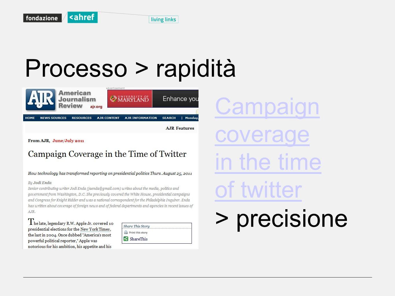 Processo > rapidità Campaign coverage in the time of twitter of twitter > precisione