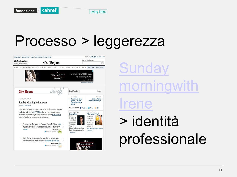Processo > leggerezza Sunday morningwith Irene > identità professionale 11