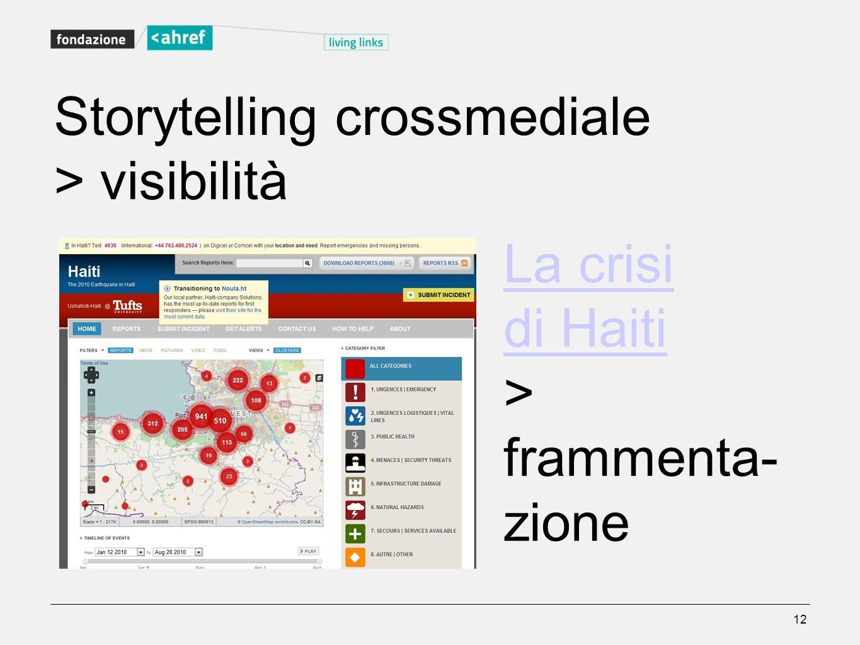 Storytelling crossmediale > visibilità La crisi di Haiti > frammenta- zione 12