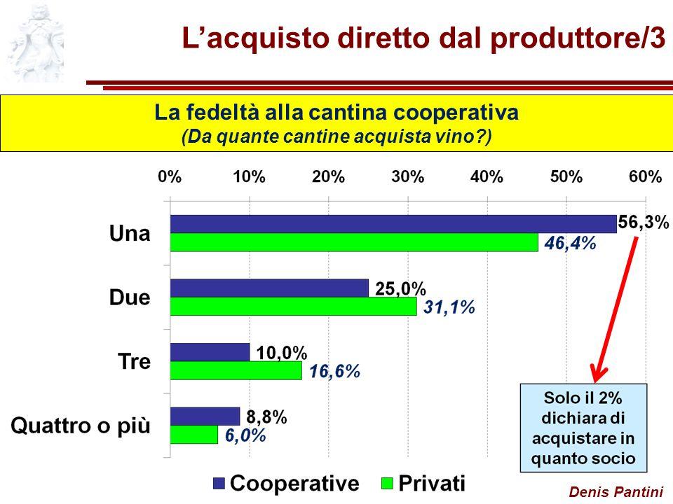 Denis Pantini Lacquisto diretto dal produttore/3 La fedeltà alla cantina cooperativa (Da quante cantine acquista vino?)