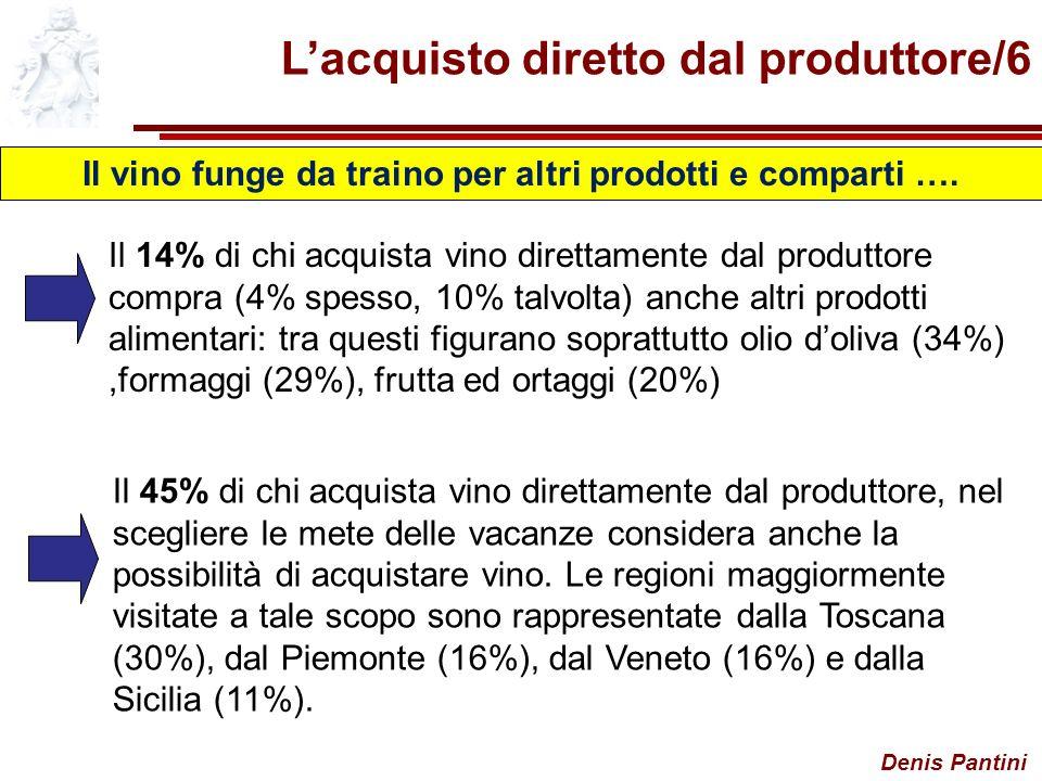 Denis Pantini Lacquisto diretto dal produttore/6 Il vino funge da traino per altri prodotti e comparti ….