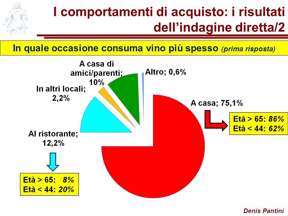 Denis Pantini I comportamenti di acquisto: i risultati dellindagine diretta/2 In quale occasione consuma vino più spesso (prima risposta)