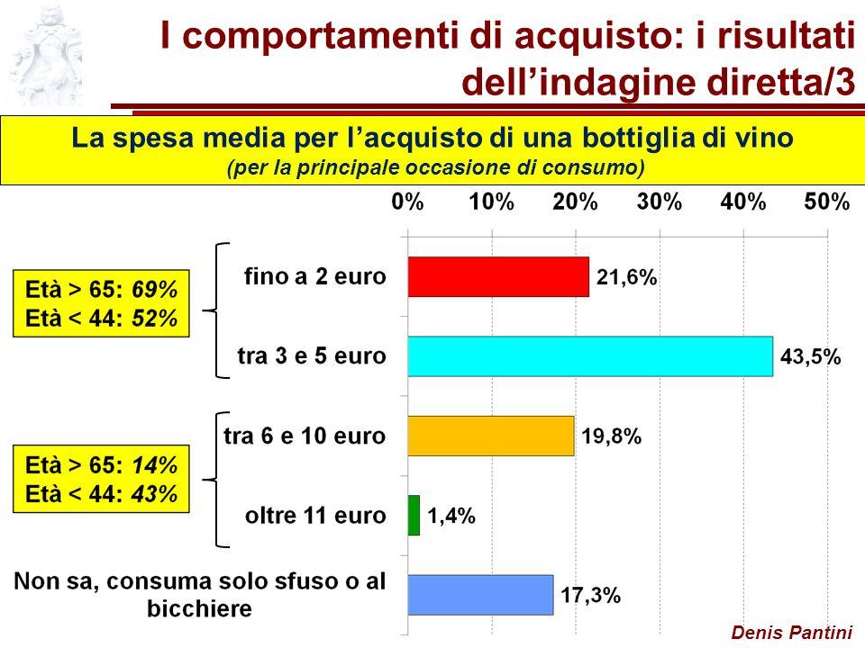 Denis Pantini I comportamenti di acquisto: i risultati dellindagine diretta/3 La spesa media per lacquisto di una bottiglia di vino (per la principale occasione di consumo)