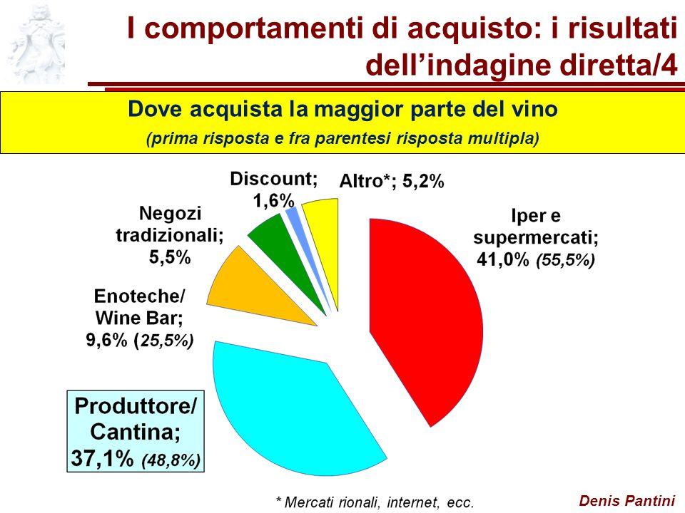 Denis Pantini I comportamenti di acquisto: i risultati dellindagine diretta/5 I criteri di scelta nellacquisto del vino (prima risposta, per canale)