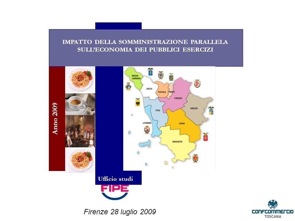 Anno 2009 Ufficio studi IMPATTO DELLA SOMMINISTRAZIONE PARALLELA SULLECONOMIA DEI PUBBLICI ESERCIZI Impatto della somministrazione parallela sulleconomia dei pubblici esercizi Firenze 28 luglio 2009