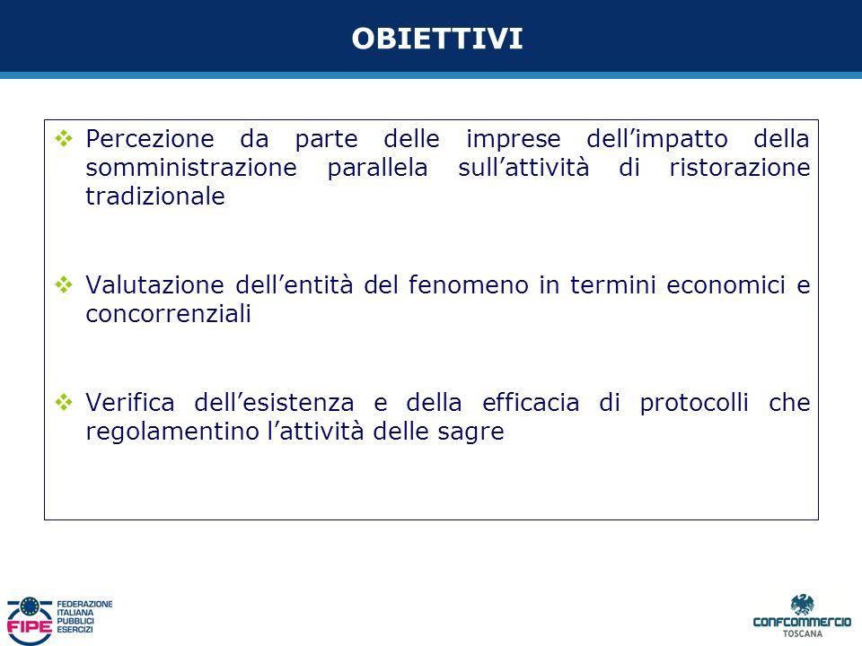 RISULTATI: Limpatto della somministrazione parallela nelle province della Toscana