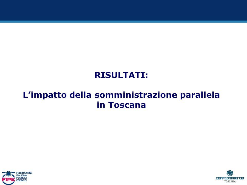 RISULTATI: Limpatto della somministrazione parallela in Toscana