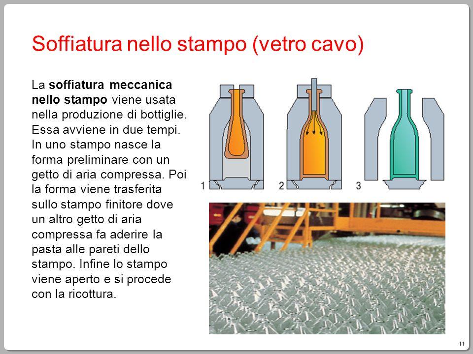 11 Soffiatura nello stampo (vetro cavo) La soffiatura meccanica nello stampo viene usata nella produzione di bottiglie. Essa avviene in due tempi. In