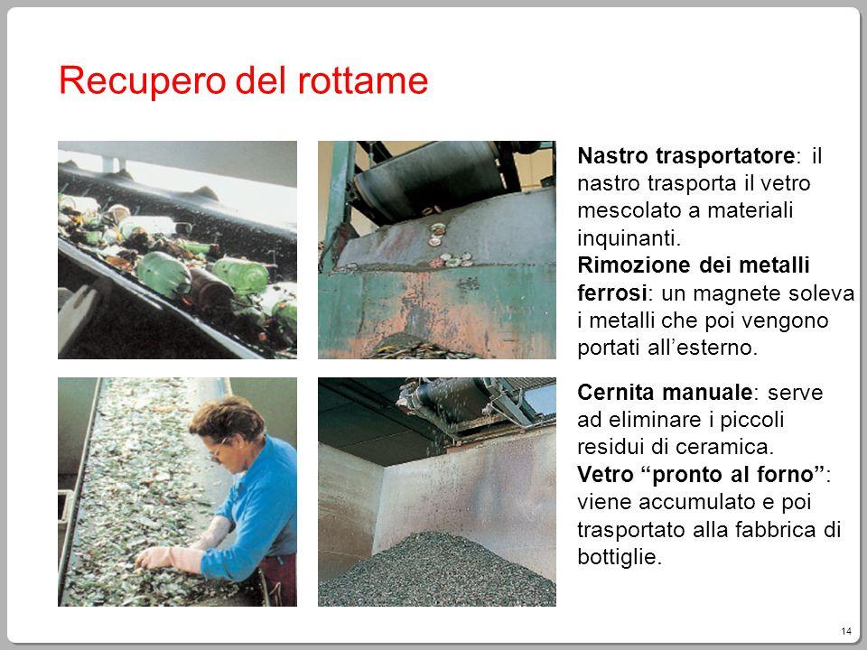 14 Recupero del rottame Nastro trasportatore: il nastro trasporta il vetro mescolato a materiali inquinanti. Rimozione dei metalli ferrosi: un magnete