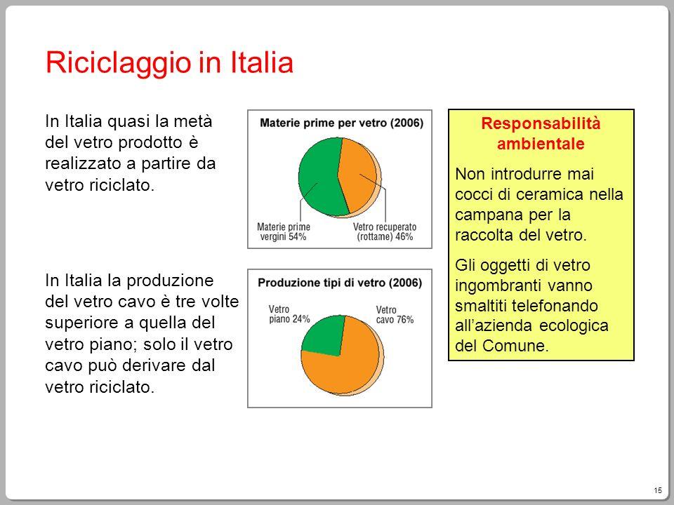 15 Riciclaggio in Italia In Italia quasi la metà del vetro prodotto è realizzato a partire da vetro riciclato. Responsabilità ambientale Non introdurr
