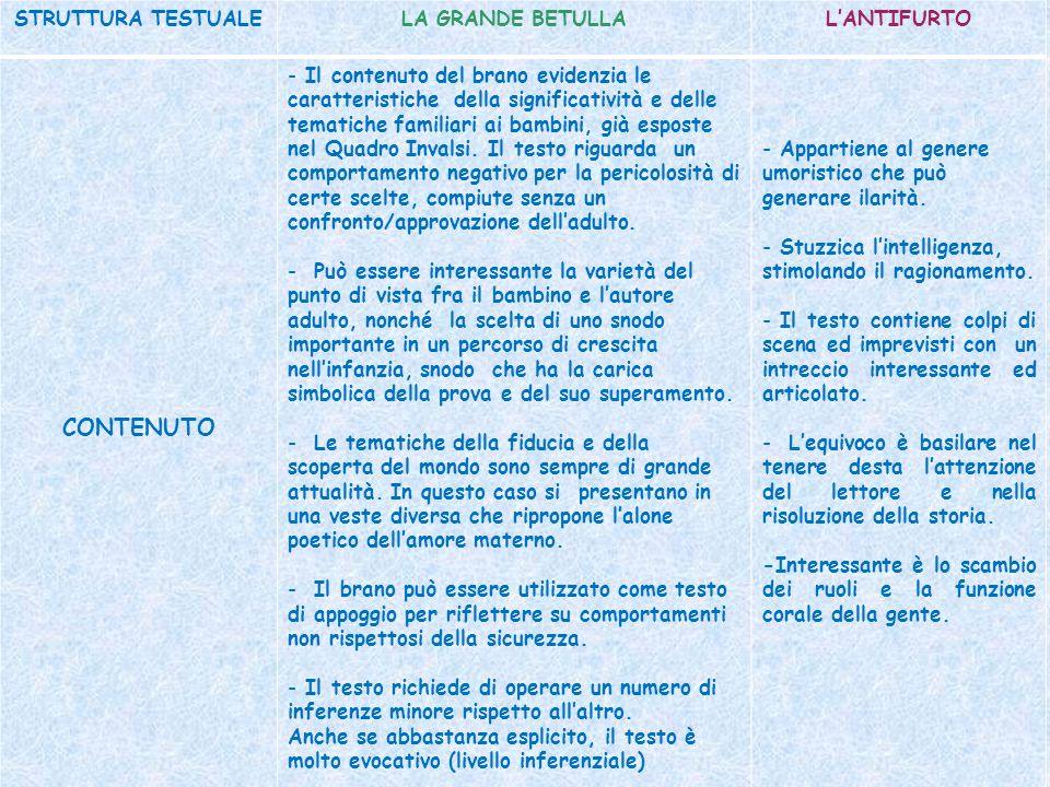STRUTTURA TESTUALELA GRANDE BETULLALANTIFURTO CONTENUTO - Il contenuto del brano evidenzia le caratteristiche della significatività e delle tematiche