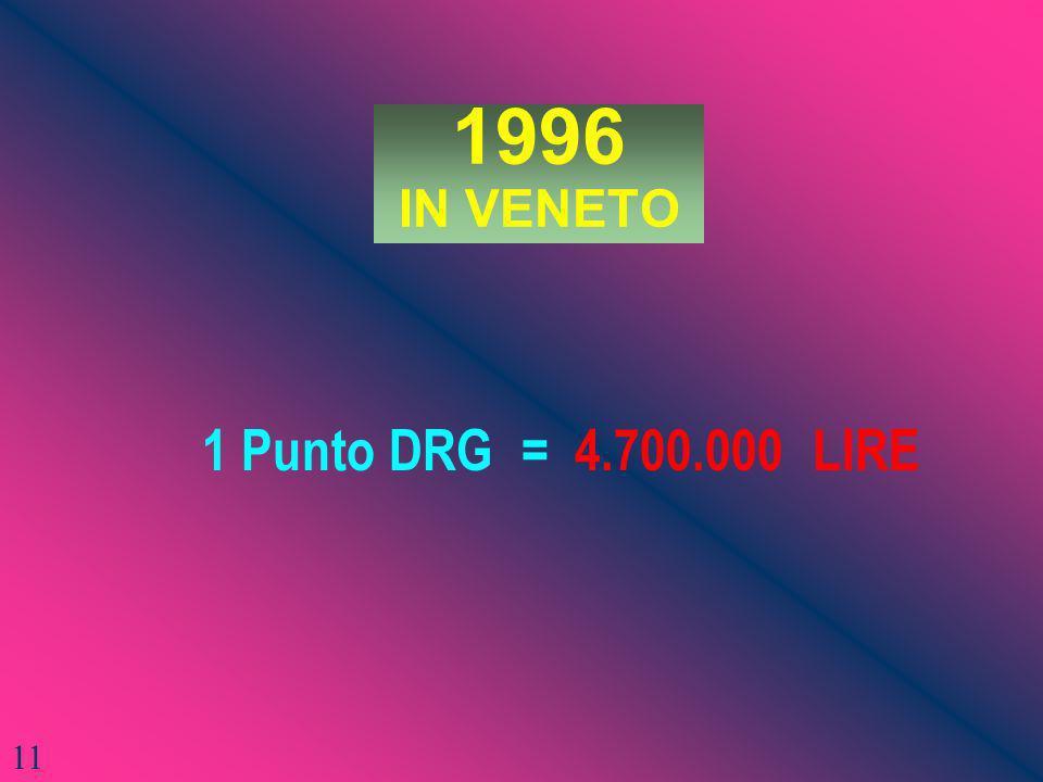 1996 IN VENETO 1 Punto DRG = 4.700.000 LIRE 11