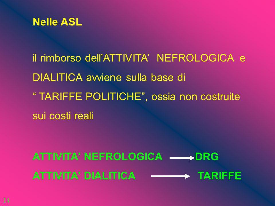 Nelle ASL il rimborso dellATTIVITA NEFROLOGICA e DIALITICA avviene sulla base di TARIFFE POLITICHE, ossia non costruite sui costi reali ATTIVITA NEFRO