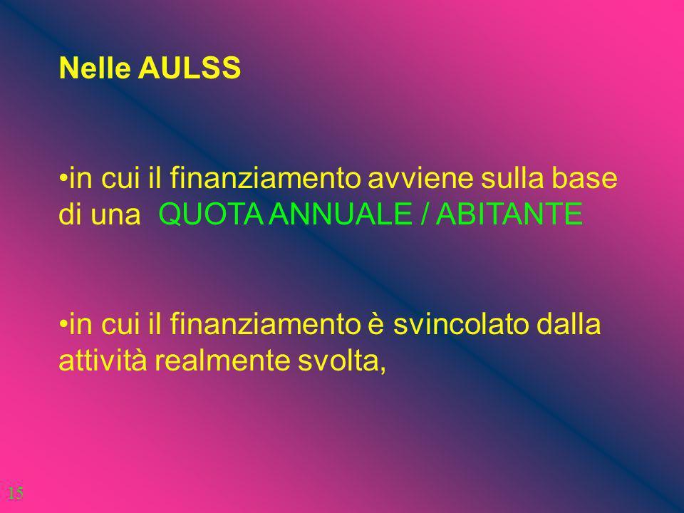 Nelle AULSS in cui il finanziamento avviene sulla base di una QUOTA ANNUALE / ABITANTE in cui il finanziamento è svincolato dalla attività realmente s