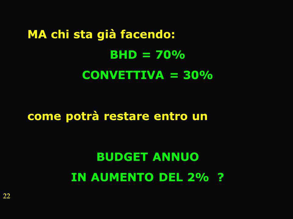 22 MA chi sta già facendo: BHD = 70% CONVETTIVA = 30% come potrà restare entro un BUDGET ANNUO IN AUMENTO DEL 2% ?
