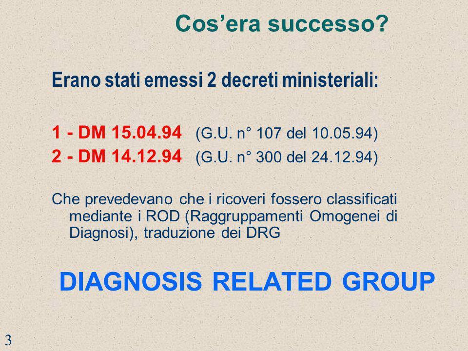 Cosera successo? Erano stati emessi 2 decreti ministeriali: 1 - DM 15.04.94 (G.U. n° 107 del 10.05.94) 2 - DM 14.12.94 (G.U. n° 300 del 24.12.94) Che