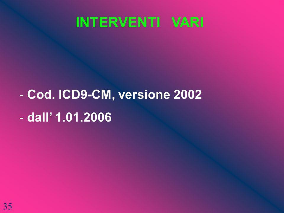 35 INTERVENTI VARI - Cod. ICD9-CM, versione 2002 - dall 1.01.2006