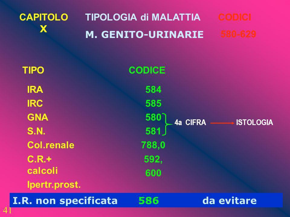 41 IRA IRC GNA S.N. Col.renale C.R.+ calcoli Ipertr.prost. 584 585 580 581 788,0 592, 600 CAPITOLO X TIPOLOGIA di MALATTIA M. GENITO-URINARIE CODICI T