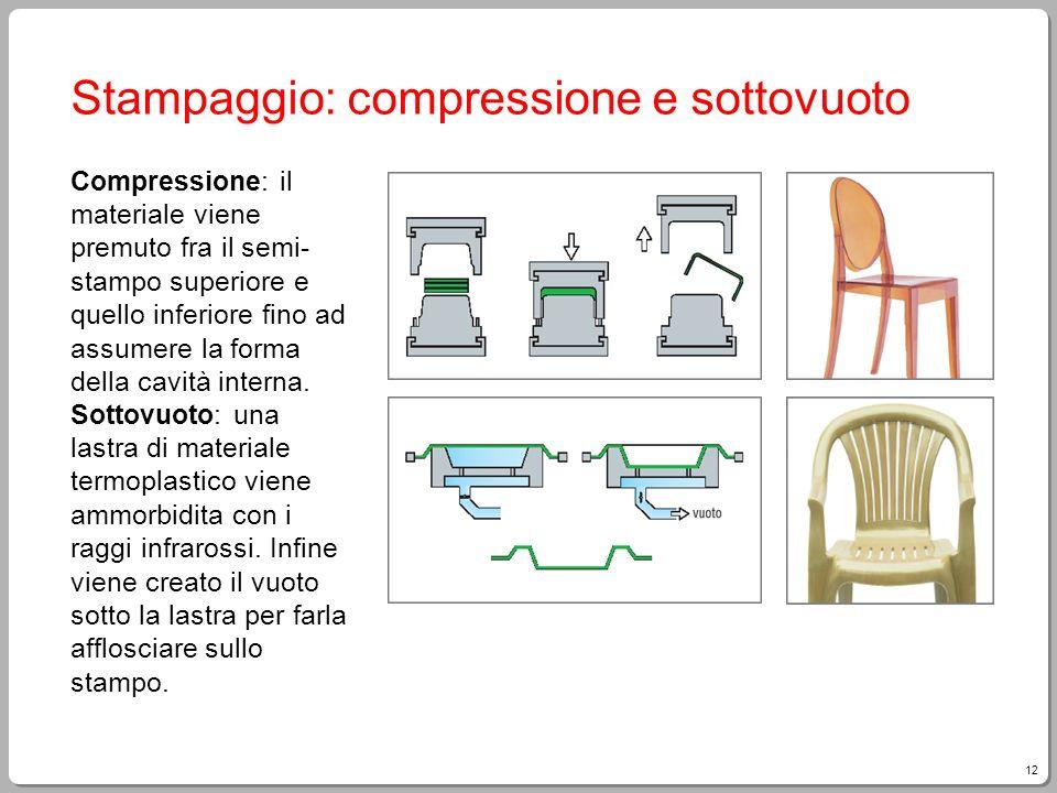 12 Stampaggio: compressione e sottovuoto Compressione: il materiale viene premuto fra il semi- stampo superiore e quello inferiore fino ad assumere la