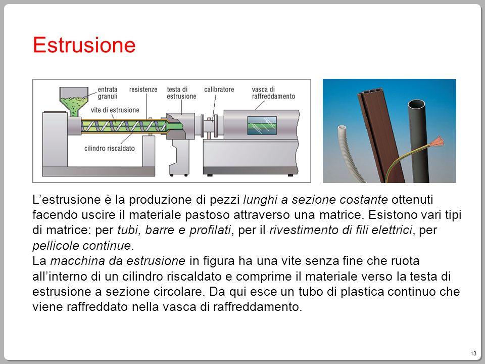 13 Estrusione Lestrusione è la produzione di pezzi lunghi a sezione costante ottenuti facendo uscire il materiale pastoso attraverso una matrice. Esis
