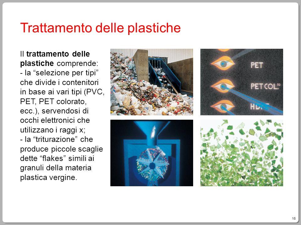 16 Trattamento delle plastiche Il trattamento delle plastiche comprende: - la selezione per tipi che divide i contenitori in base ai vari tipi (PVC, P